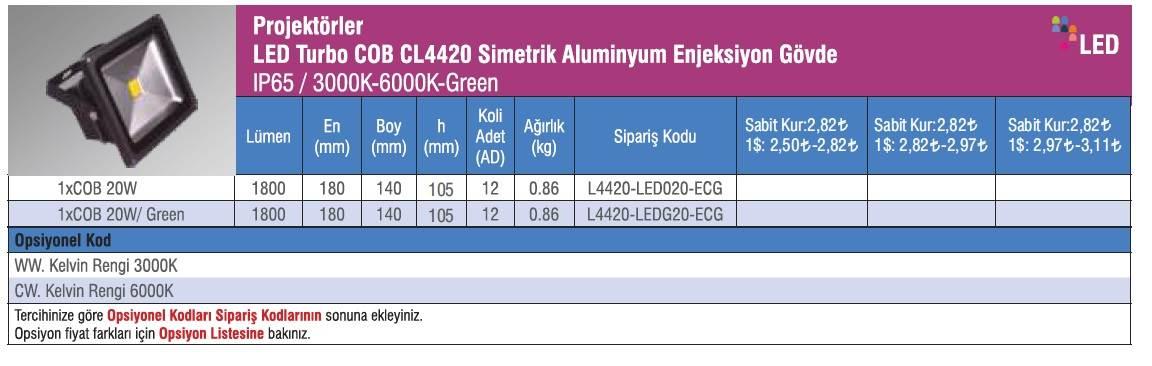 CL4420_urun_bilgisi