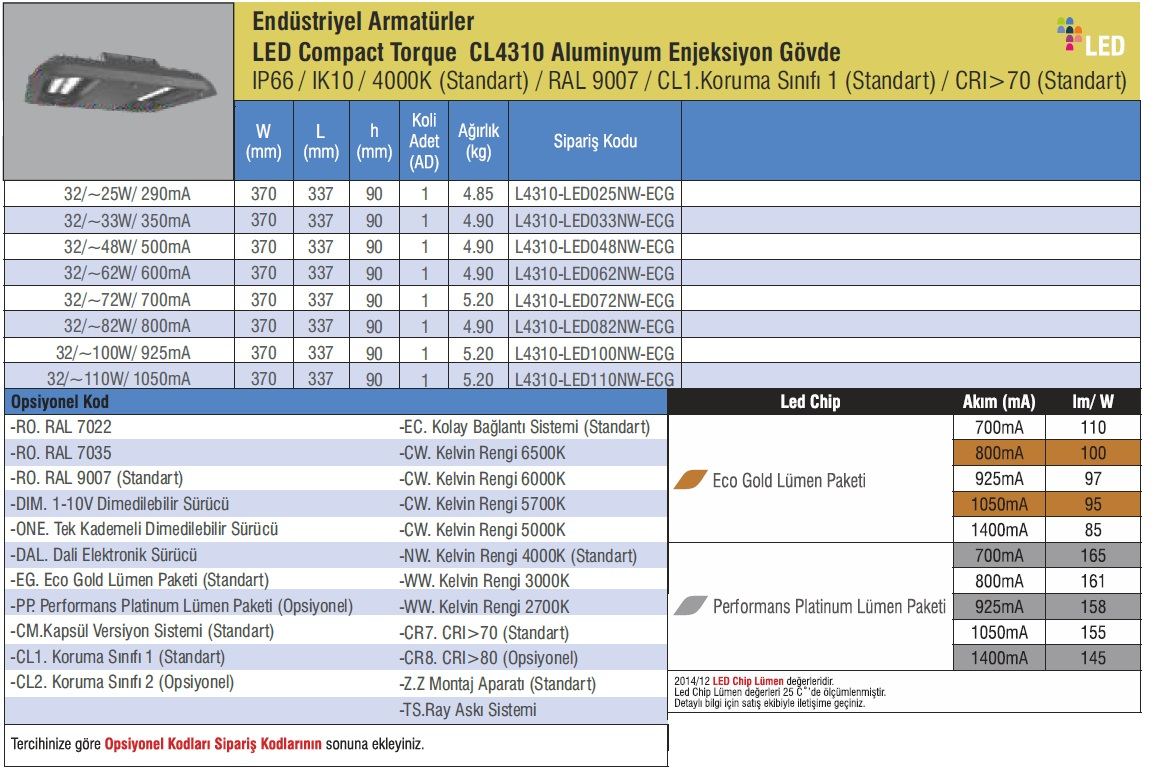 CL4310-urun_bilgisi