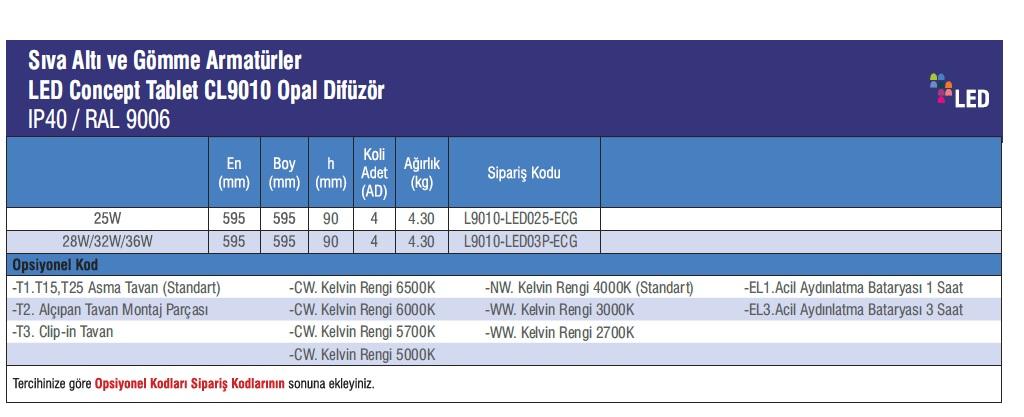 CL9010-urun_bilgisi
