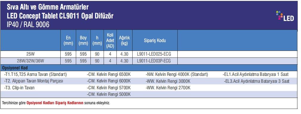 CL9011-urun_bilgisi