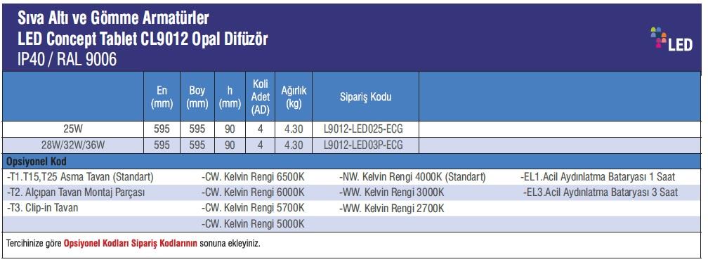 CL9012-urun_bilgisi