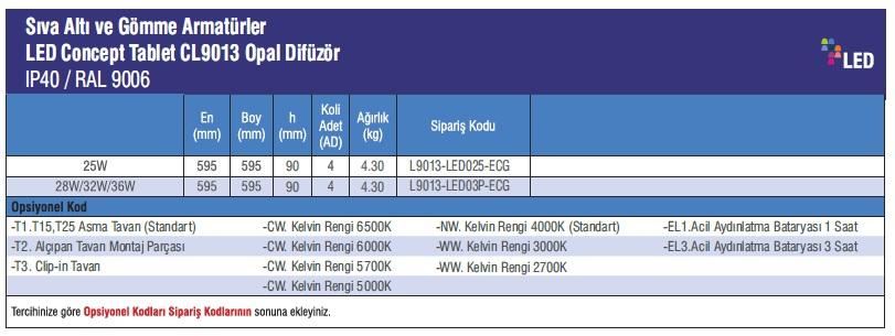 CL9013-urun_bilgisi