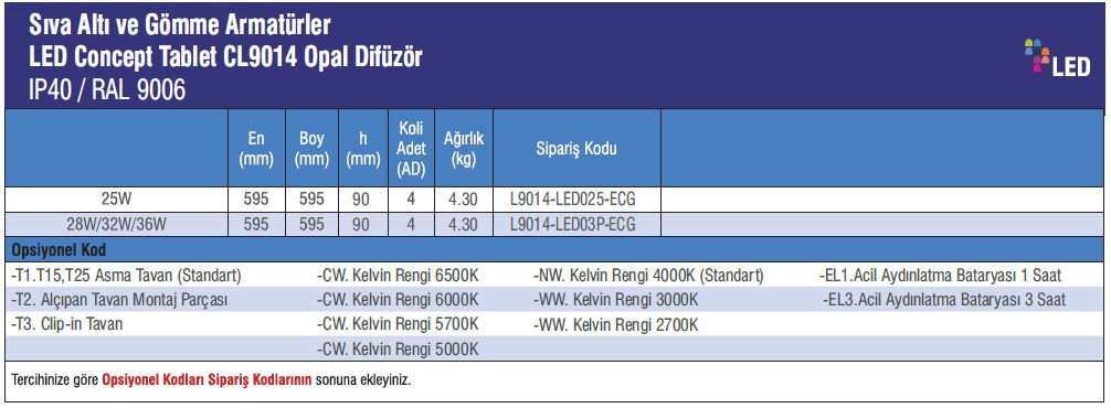 CL9014-urun_bilgisi
