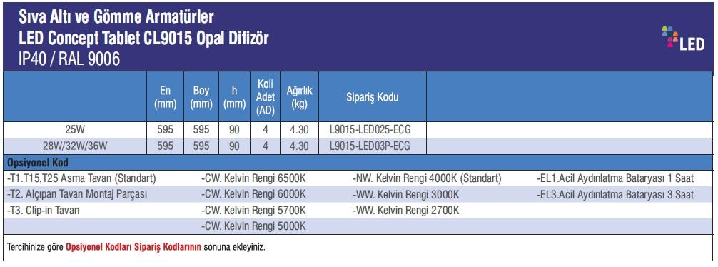 CL9015-urun_bilgisi