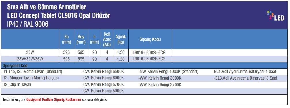 CL9016-urun_bilgisi