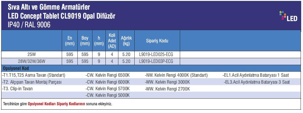 CL9019-urun_bilgisi