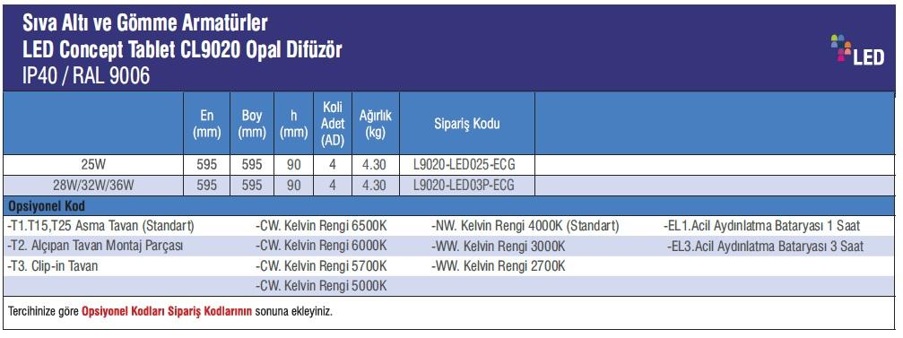 CL9020-urun_bilgisi