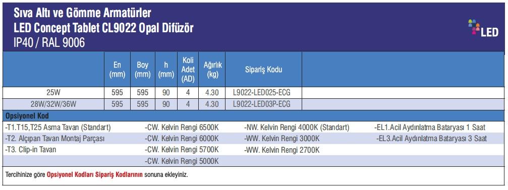CL9022-urun_bilgisi