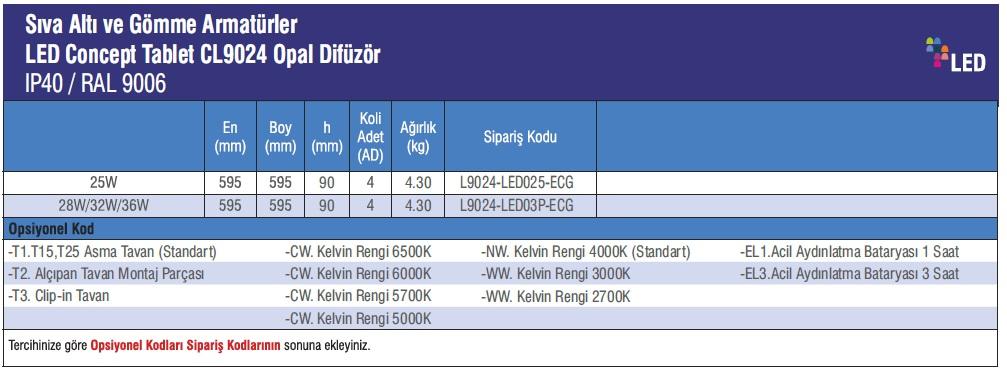 CL9024-urun_bilgisi