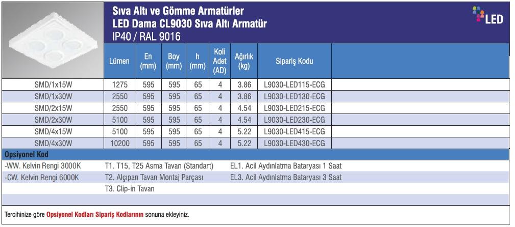 CL9030-urun_bilgisi